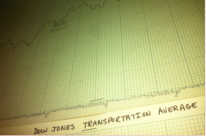 Hand Drawn Chart of the Dow Jones Average