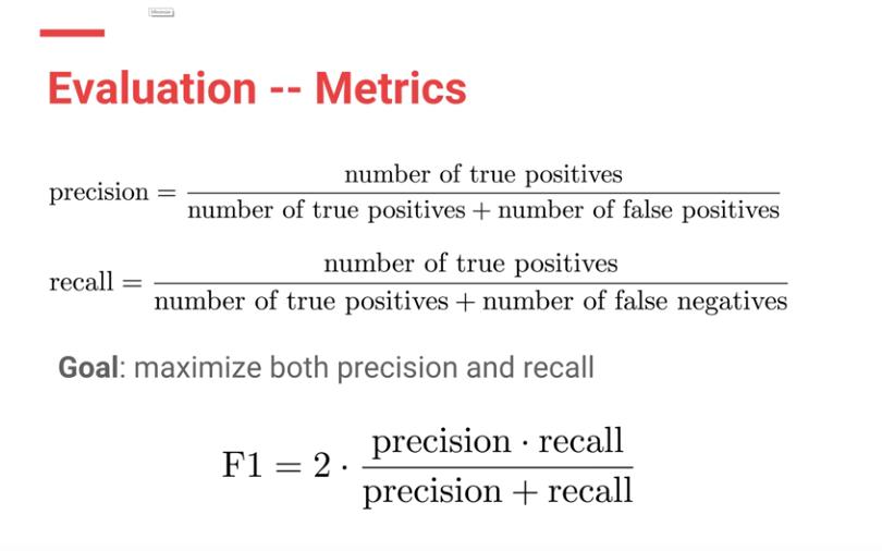 Precision, Recall, F1 Score, ROC, AUC, AUCROC, metrics, measure, n2value